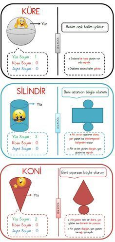 Classroom Activities, Activities For Kids, Mathematics Geometry, Turkish Lessons, 1st Grade Math Worksheets, Math Charts, Math For Kids, Kids Education, Math Lessons