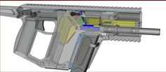 "Anonymous said: What kind of action does the vector have Answer: It's a system which attempts to reduce felt recoil by redirecting the inertia of the bolt group downward. They call it the ""Kriss Super..."