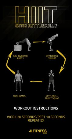 HIIT WORKOUT WITH KETTLEBELLS- If you can't do box inverted presses then do normal push ups. If you don't have two kettlebells for the front squat then just do goblet squats. Kettlebell Training, Kettlebell Swings, Kettlebell Cardio, Kettlebell Challenge, Tabata, Squat Workout, Exercise Workouts, Leg Exercises, High Intensity Interval Training