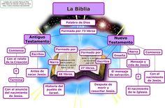 Resultados de la Búsqueda de imágenes de Google de http://4.bp.blogspot.com/_5GevQpFUnS4/SuNP2aj9cbI/AAAAAAAAAJ4/cKo9YPvHql8/s1600/la_biblia.jpg
