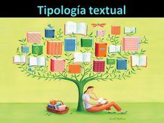 tipologa-textual-12704742 by Meudys Figueroa via Slideshare