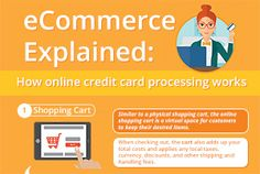 39 best small business images on pinterest medium medium length ever wonder how credit card processing for ecommerce stores works check out this fun and easy to read infographic about how to accept payments online colourmoves