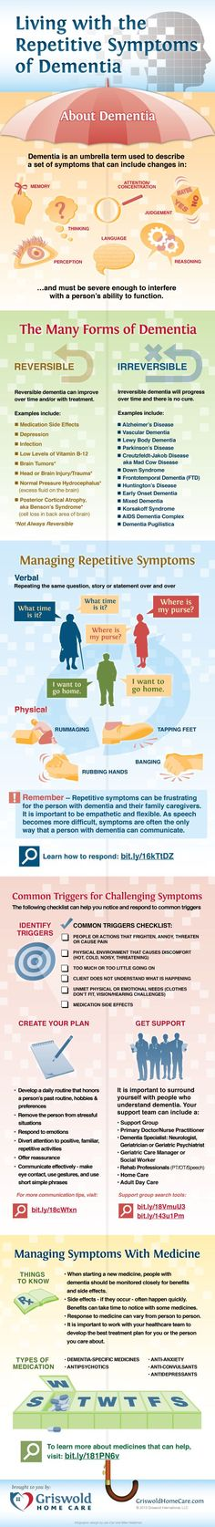 This infographic captures the nature of repetitive symptoms and their impact on the lives of people living with dementia. Repetitive symptoms are often misunderstood and create frustration and exhaustion for clients and their family/professional caregivers. It is important to remember that people with dementia cannot control their symptoms. #alzheimers #tgen #mindcrowd www.mindcrowd.org
