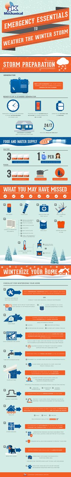 It's important to be prepared and know how to keep yourself and your family safe in unpredictable winter weather. Here is a visual graphic to help make it easier.