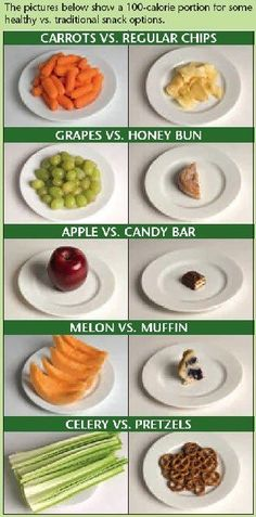 100 calories- want to eat more? then eat better! You can eat significantly more when consuming fruits and veggies versus typical snacks Get Healthy, Healthy Tips, Healthy Snacks, Healthy Recipes, Eating Healthy, Healthy Weight, Diet Snacks, Easy Recipes, Healthy Junk