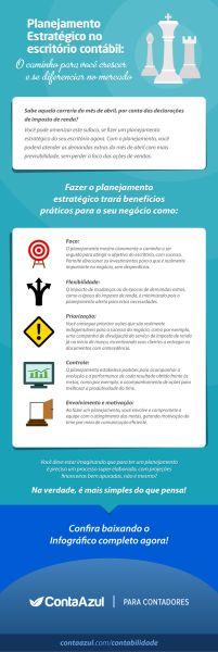 Confira nesse infográfico a importância do Planejamento Estratégico orientado ao mercado contábil. Essa e outras dicas de Estratégia na Contabilidade estão no nosso blog: http://contaazul.com/contabilidade/blog/