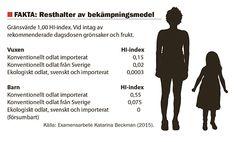 Mindre bekämpningsmedel i svensk mat