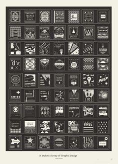 An Impressive Chart That Documents The Progression Of Graphic Design - DesignTAXI.com