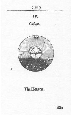 Johann Amos Comenius   Orbis Sensualium Pictus (1659)