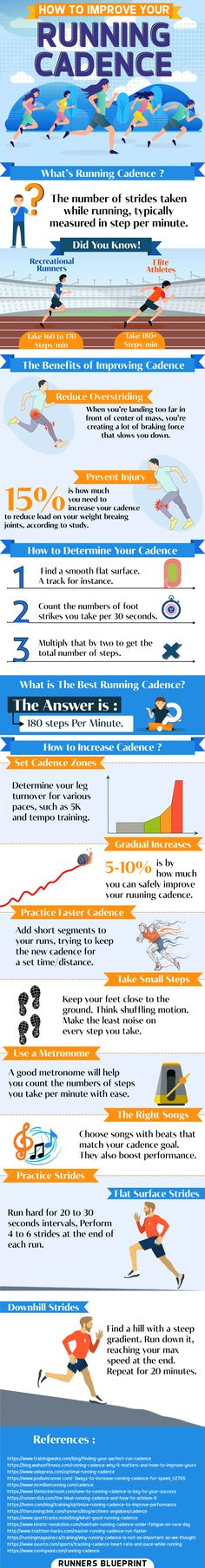 One of the fastest ways to improve your running speed and performance is through improving cadence. Yes, it's such an important aspect of efficient running. And today you're in luck.  In this infographic, I'm delving into the main ways you can go about improving your running cadence in an easy and injury-free way.  Enjoy! Running On Treadmill, Running Workouts, Running Hacks, Running Gear, Marathon Tips, Half Marathon Training, Long Distance Running Tips, Running Motivation