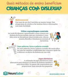As atividades voltadas para crianças com dislexia podem ser uma das alternativas mais eficazes para auxiliá-las na vida escolar, junto com…