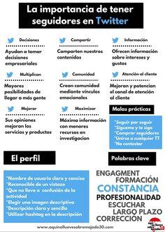 ¿Qué beneficios te aportan tus seguidores en #Twitter? #infografía #socialmedia