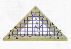 Basic triangular loom stitch ♥LLKT♥ Estrellitas y Duendes Telar y Tapiz: TELAR TRIANGULAR: PRIMEROS PASOS Pin Weaving, Loom Weaving, Weaving Textiles, Tapestry Weaving, Rug Loom, Crochet Needles, Weaving Projects, Weaving Techniques, Loom Patterns