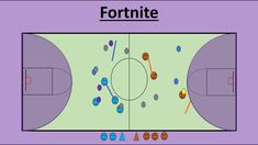 This is a physical education game based on the popular video game Fortnite. This game is for students grades This is a great way to get students excited and engaged in the physical education class. Physical Education Activities, Elementary Physical Education, Pe Activities, Health And Physical Education, Children Activities, Gym Games For Kids, Educational Games For Kids, Pe Games Elementary, Pe Lesson Plans