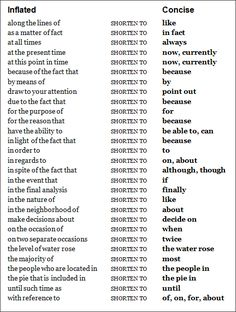 Good words to write a definition essay on