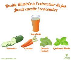 Recette illustrée à l'extracteur de jus : jus de carotte / concombre. Ingrédients : 1 (gros) concombre, 4 carottes, 1 poignée d'épinards et 4 feuilles de menthe.