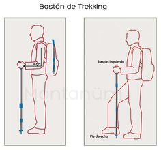 Cómo coger el bastón de trekkin | montanum.es  #trekking #senderismo #bastones