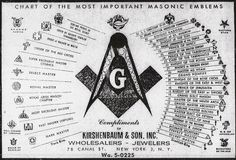 The Complete History of the Freemasonry and the Creation of the New World Order | Humans Are Free