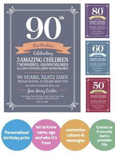 Personalized birthday print, seventy years old gift - Design is suitable for ages 40 and over. Birthday Wall, 90th Birthday Parties, 90 Birthday, Birthday Celebration, Birthday Ideas, Mom And Grandma, Presents For Mom, Family Gifts, Giclee Print