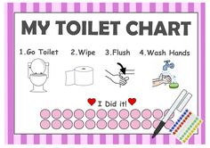 Toilet Routine Reward Chart - Potty Toilet Training - Kids Toddlers Non Verbal | eBay