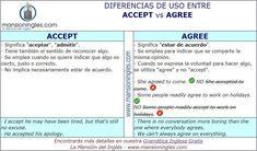 Diferencia en inglés entre Accept y Agree