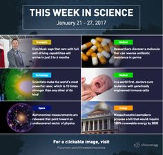 This Week in Science: Jan 21 - Jan 27, 2017 https://futurism.com/images/this-week-in-science-jan-21-jan-27-2017/?utm_campaign=coschedule&utm_source=pinterest&utm_medium=Futurism&utm_content=This%20Week%20in%20Science%3A%20Jan%2021%20-%20Jan%2027%2C%202017