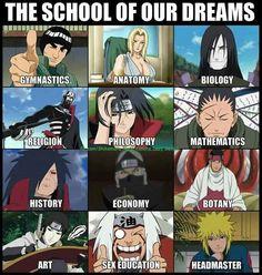 #SchoolOfNaruto