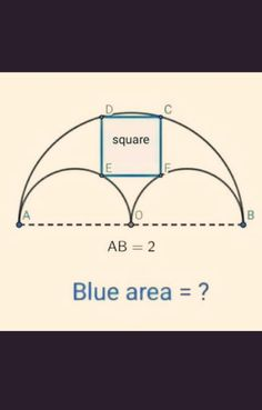 - Kids education and learning acts Math Teacher, Math Classroom, Teaching Math, Calculus, Algebra, Geometry Problems, Math Problems, Geometry Questions, Act Exam