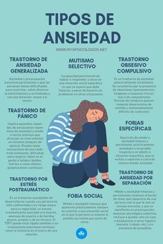 Pin by Nora Calonge on Oraciones Mental Issues, Psychology Facts, Educational Psychology, Psychiatry, Emotional Intelligence, Life Motivation, Just In Case, Mental Health, Anxiety