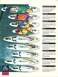If you started windsurfing at least 15 years ago you may spot your equipment of those days by going through this post.  If you don't find what you are looking for, check again later, because …