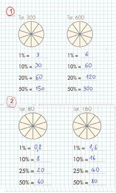 Calcolare la percentuale | in classe QUARTA e QUINTA