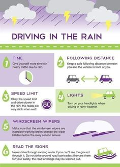 Tips for driving in the rain – by OUTsurance keep safe, protects you and your car and don't take chances! Tips for driving in the rain – by OUTsurance keep safe, protects you and your car and don't take chances! Driving Teen, Driving Safety, Driving School, Driving Test Tips, Road Safety Tips, Driving Theory, Car Facts, Car Care Tips, Assurance Auto