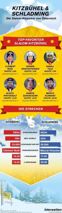 #Kitzbühel und #Schladming 2020 - Die Slalom-Klassiker in Österreich Noel, Info Graphics, Knowledge