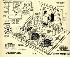 valve radio amplifier diagram