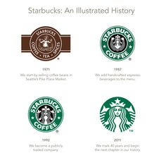 Starbucks has had a number of logos through the years. Their first couple were a tad racy no?