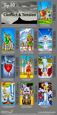 are all really just different forms of lack of between two parties. When these cards appear, try to think of relationships in your life that need more attention and nurturing. Opening up dialogue is the number way to solve problems before they start. Tarot Decks, Tarot Significado, Tarot Cards For Beginners, Tarot Card Spreads, Tarot Astrology, Online Tarot, Tarot Card Meanings, Tarot Readers, Oracle Cards