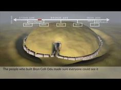 Ancient tomb like you've never seen it before: Bryn Celli Ddu in new CGI film   Tinkinswood Archaeology
