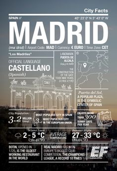 Madrid city infographics