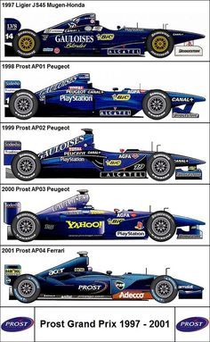Formula One Grand Prix Prost GP 1997-2001: