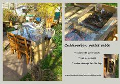 Over 40 Pallet Gardening Ideas for Spring 2017 Pallets in the Garden