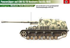 Army Vehicles, Armored Vehicles, Ww2 Panzer, Mg34, Model Ship Building, Camouflage, Tank Destroyer, Model Tanks, Engin