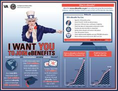 Veterans Caregivers: Did you know that VA has an online tool giving Servicemembers, Veterans, and families instant access to DoD and VA benefits information? It's called eBenefits (www. Check this cool out to learn more :) Certificate Of Eligibility, Va Benefits, Veterans Affairs, Sculpture Projects, Lesson Quotes, Military Veterans, Online Checks, Piano Lessons, Caregiver