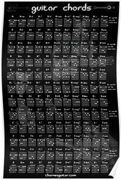 The 10 Most Used Chord Progressions in Pop and Rock and Roll – Thinking in Music Learn Guitar Scales, Buy Guitar, Guitar Chord Chart, Guitar Chords, Ukulele, Music Lessons, Guitar Lessons, Types Of Guitar, Guitar Tips