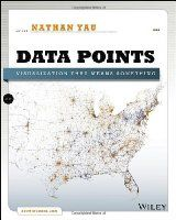 Fox ebook foxebook on pinterest data points visualization that means something free ebook share fandeluxe Image collections