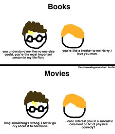 as much as i love the movies and rupert grint, this is true. ron's character was severely downplayed in the movies.