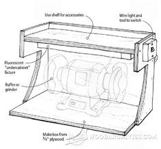 Grinder Sharpening Station Plans - Sharpening Tips, Jigs and Techniques | WoodArchivist.com