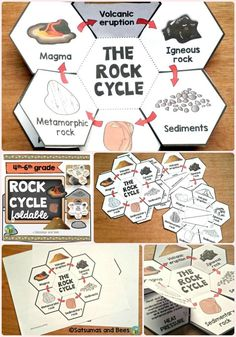 Free printable the rock cycle diagram fill in blank science students will identify the 6 steps of the rock cycle perfect for students from grades 4 6 whole group small groups or individual instruction ccuart Image collections