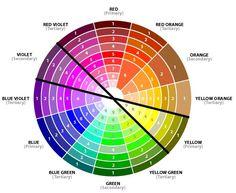 The Martian Colour Wheel  Color Corrected For Even Tone  Color