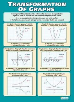 Rules of Ordering in Mathematics - BODMAS   GRE MATH   Pinterest ...