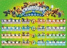 Skylanders_SWAP_Force_Poster.jpg (2035×1475)